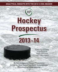 Previewing the Canadiens with Hockey Prospectus