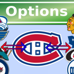 Habs Marc Bergevin: A Look at His Options