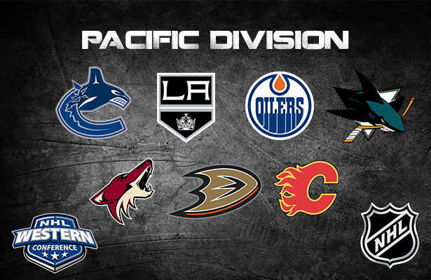 Image result for nhl pacific